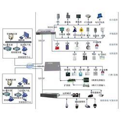 商场智能停车场系统-山西金福鑫门业-智能停车场系统图片