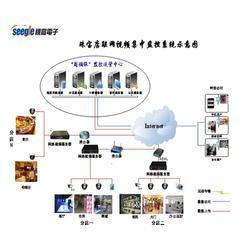 停车场系统,宾馆停车场系统,金福鑫(优质商家)图片