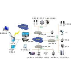 晋城停车场收费系统、停车场收费系统哪家好、山西金福鑫图片