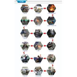 荣盛玛钢、水暖配件厂家、重庆水暖配件图片