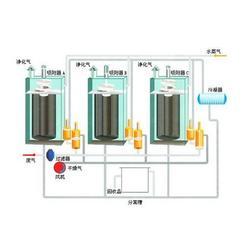 烤漆房废气处理设备厂家来电咨询图片