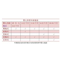 天津武清背带_美好宝贝婴儿用品厂_浙江嘉兴背带图片
