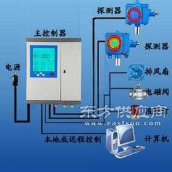 天然氣檢測儀2圖片