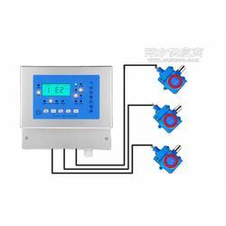 液化气泄漏报警器/液化气浓度报警器图片
