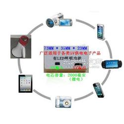 供应喊话器便携式移动电源图片