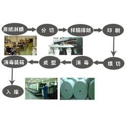 青青纸制品(图) 一次性纸杯 一次性纸杯图片