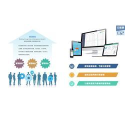 华邦仪表(图)、学校能耗分析管理体系、能耗分析图片