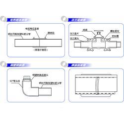 畅通建材(图)|钢丝网塑料复合管|钢丝网塑料复合管图片