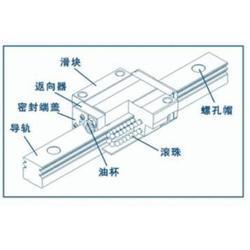 祺建自动化_直线导轨_线性滑轨台湾直线导轨图片