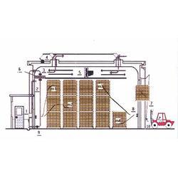烘干机 腾龙重工 榉木烘干机图片