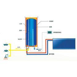 平板壁挂太阳能热水器_太阳能热水产品_太阳能热水器图片