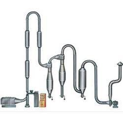秸秆气流烘干机、气流烘干机、一步干燥(图)图片