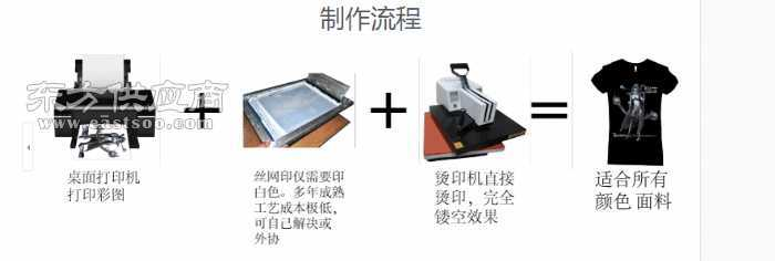 丝印转印膜可打印P-PET胶片